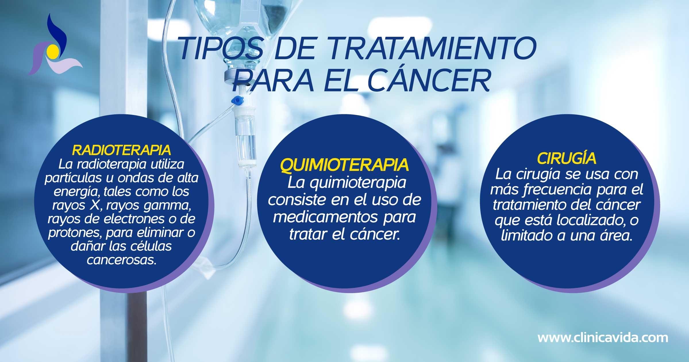 Tipos de tratamiento para el cáncer
